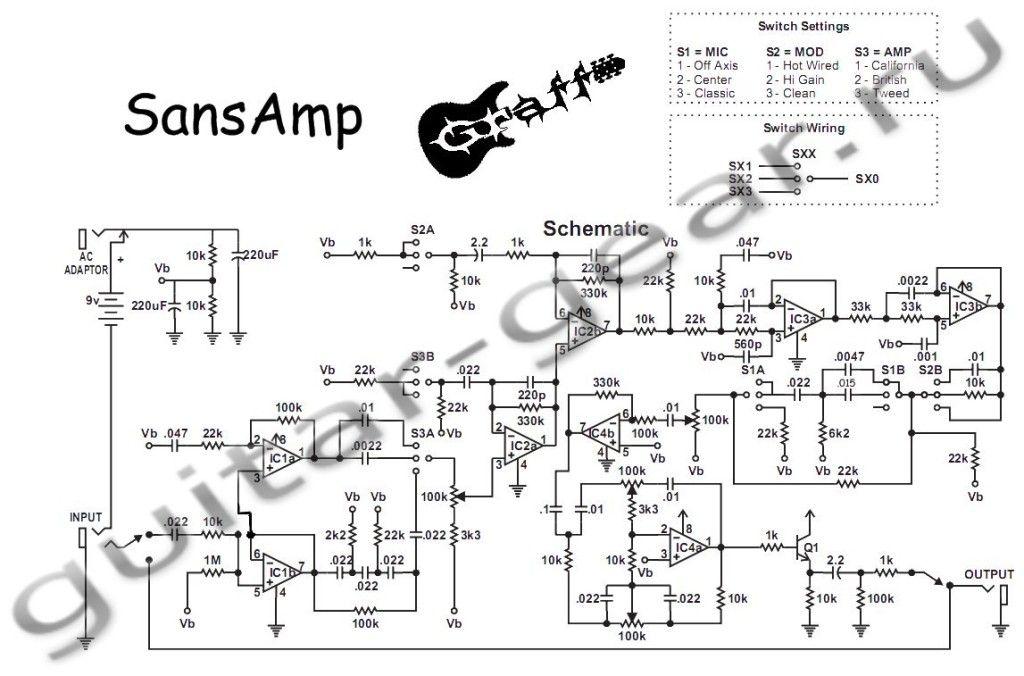 Sans_Amp_GT_scheme