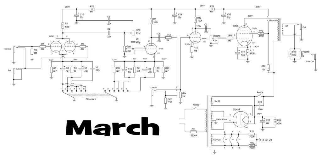 march schema