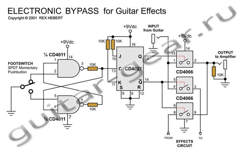 Active ByPass