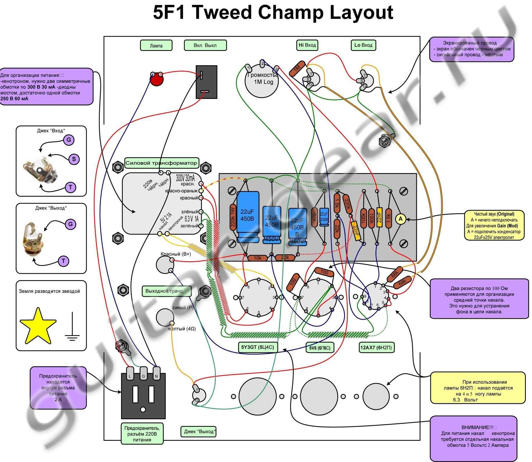 champ-layout
